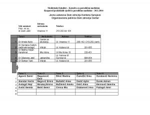 raspored_13_14_Page_1