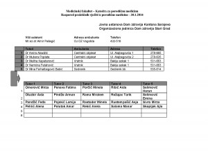 raspored_13_14_Page_3